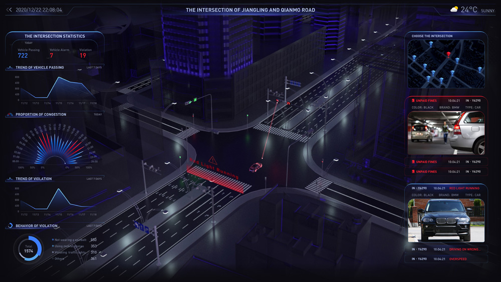 3D map-based dashboard showcasing intersection statistics